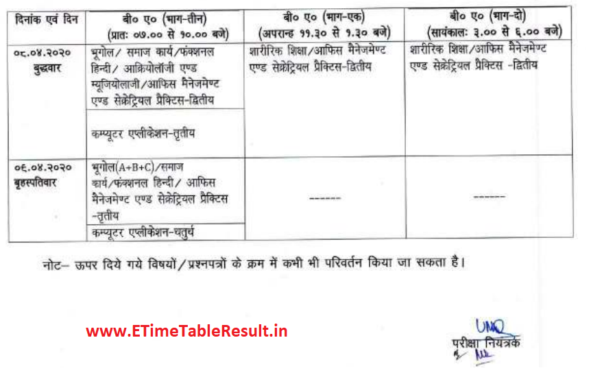 Avadh University BA Part 3 Time Table 2020 Download Online
