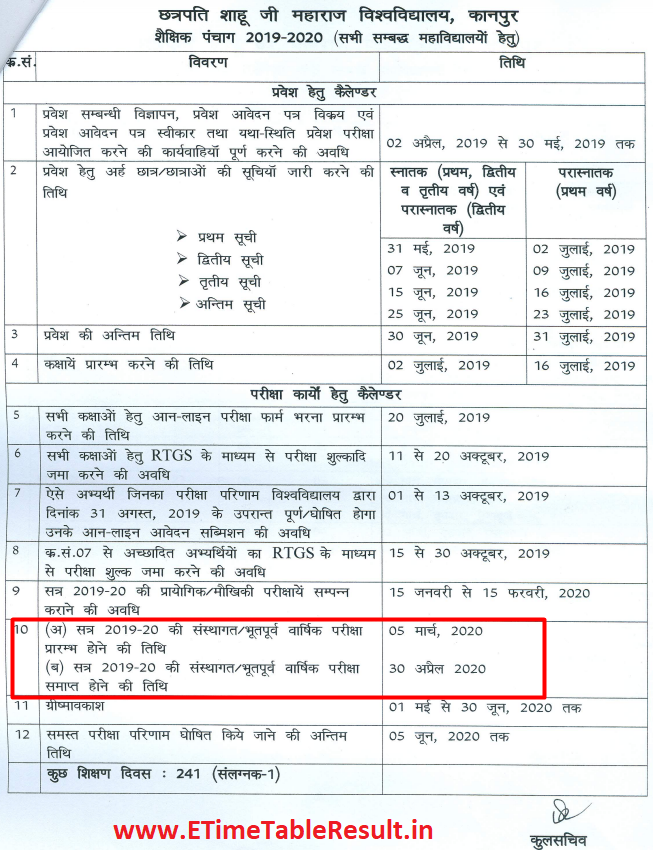 Kanpur University Time Table 2020 Download Online