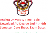 Andhra University Time Table 2020 - Download AU Degree 2nd-4th-6th Semester Date Sheet, Exam Dates