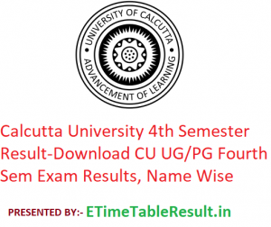 Calcutta University 4th Semester Result 2020 - Download CU UG/PG Fourth Sem Exam Results, Name Wise
