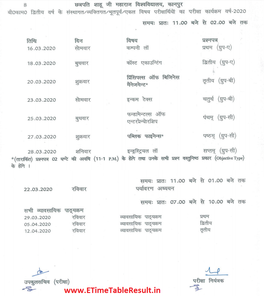 Kanpur University B.Com 2nd Year Time Table 2020 Download Online