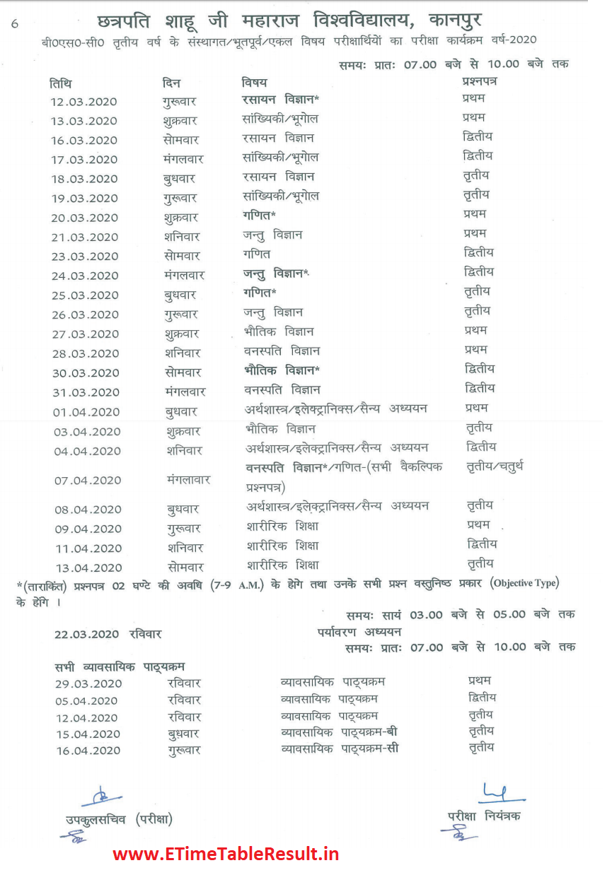 Kanpur University B.Sc Final Year Time Table 2020 Download Online