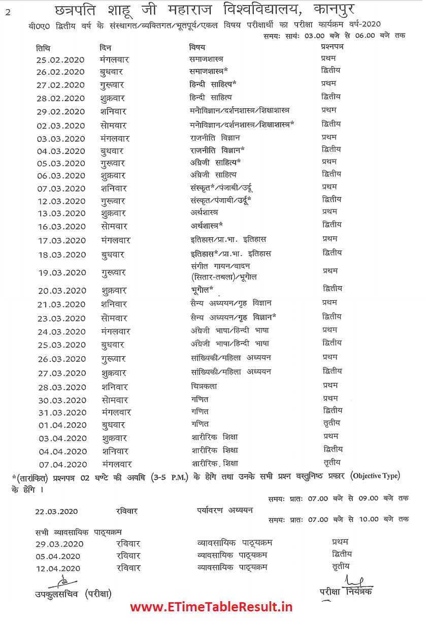 Kanpur University BA 2nd Year Time Table 2020 Download Online