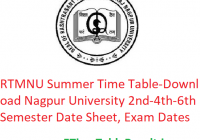 RTMNU Summer Time Table 2020 - Download Nagpur University 2nd-4th-6th Semester Date Sheet, Exam Dates