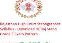 Rajasthan High Court Stenographer Syllabus 2020 - Download HCRaj Steno Grade 3 Exam Pattern