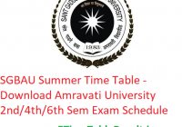 SGBAU Summer Time Table 2020 - Download Amravati University 2nd/4th/6th Semester Exam Schedule