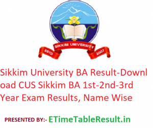 Sikkim University BA Result 2020 - Download CUS Sikkim BA 1st-2nd-3rd Year Exam Results, Name Wise