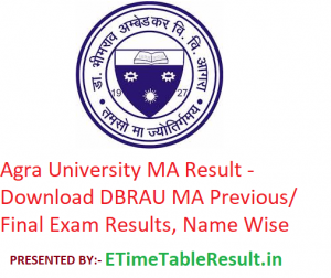 Agra University MA Result 2020 - Download DBRAU MA Previous/Final Exam Results, Name Wise