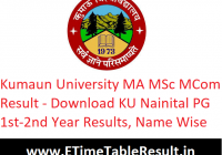 Kumaun University MA M.Sc M.Com Result 2020 - Download KU Nainital PG 1st-2nd Year Exam Results, Name Wise