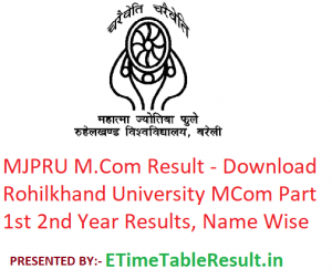 MJPRU M.Com Result 2020 - Download Rohilkhand University MCom Part 1st 2nd Year Exam Results, Name Wise