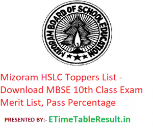 Mizoram HSLC Toppers List 2020 - Download MBSE 10th Class Exam Merit List, Pass Percentage